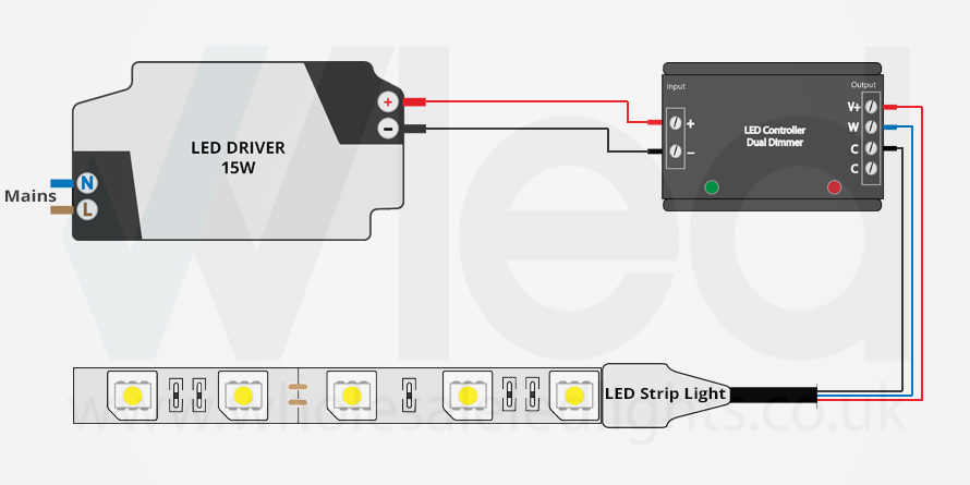 Dual colour diagram on how to install your LED strip lights