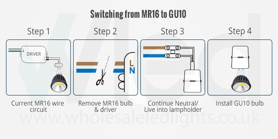 Diagram on how to switch from MR16s to GU10 LED bulbs