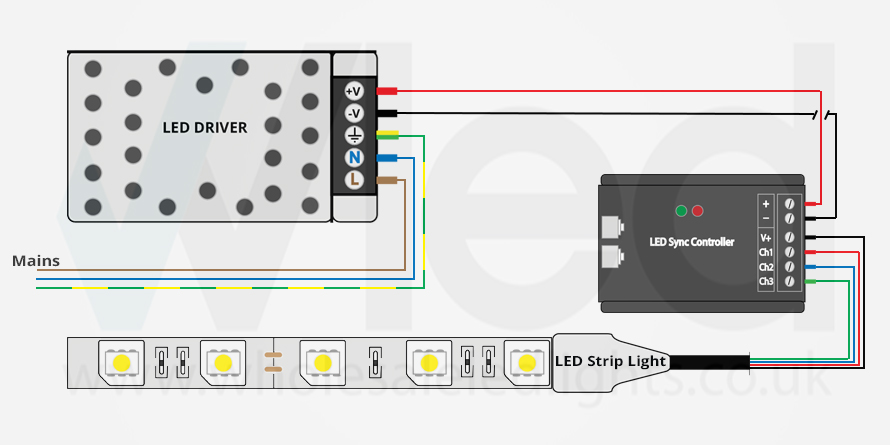 Diagram on how to wire up the strip lights