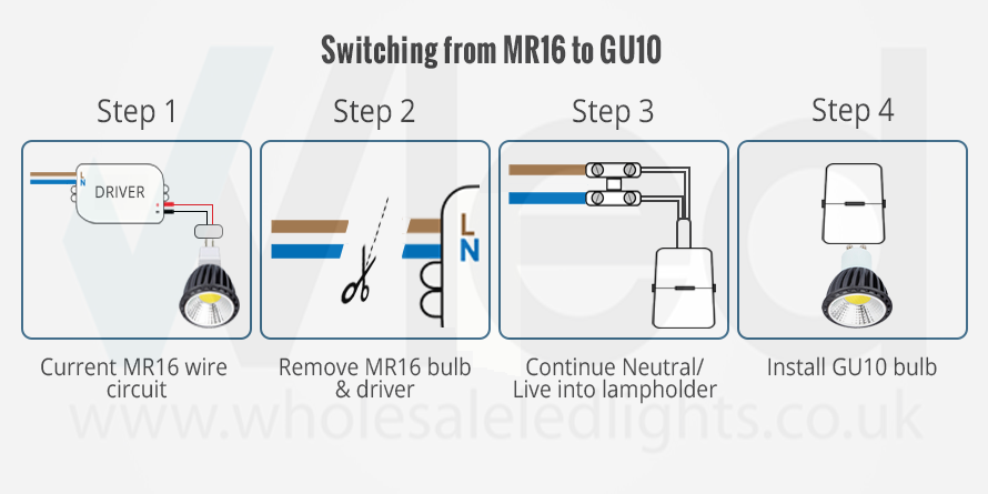 Step by step guide on switching from MR16 bulbs, and installing GU10 bulbs