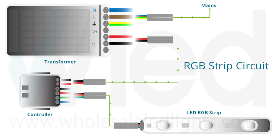 Wiring your LED RGB strip lights diagram
