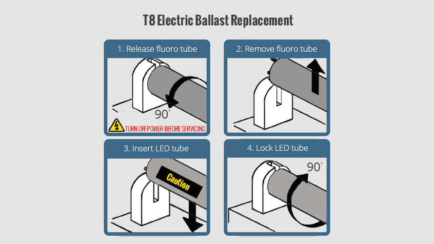 T8 LED Tube Light Magnetic Electric Ballast Replacement Steps