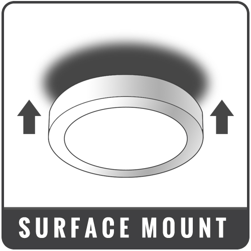 surface panel lights