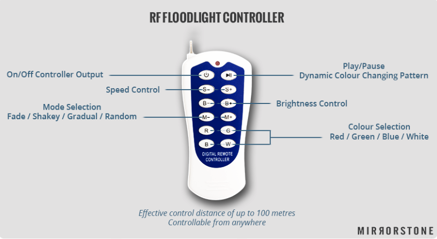 RF Floodlight Controller