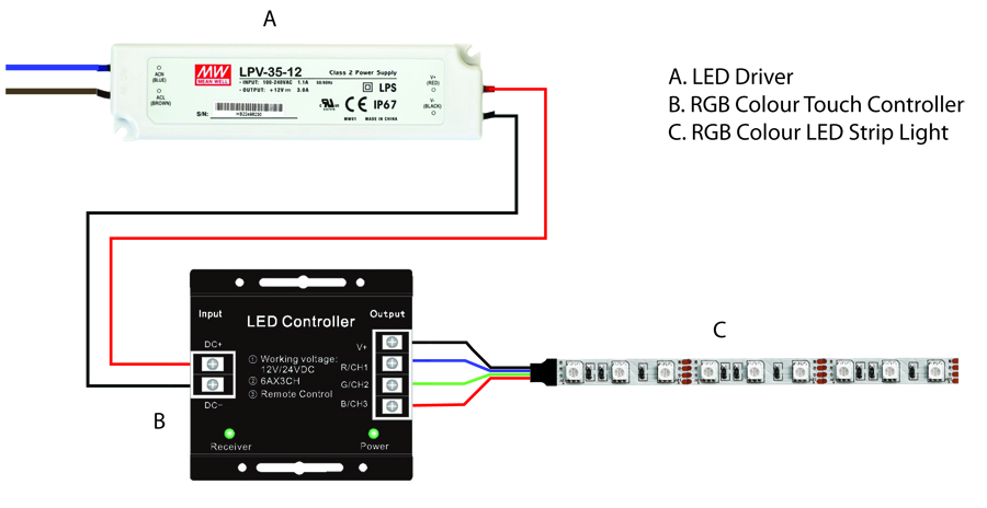Wiring Diagram Explaining How To Wire An RGB Colour LED Strip Light With To A Touch Controller