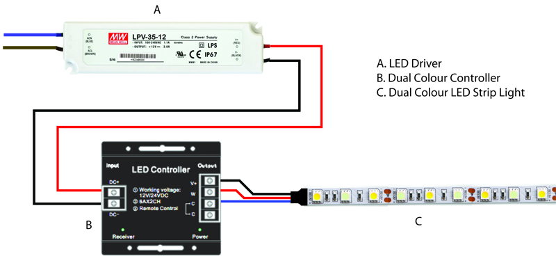 dualcolourwiringdiagram 5 easy steps to wiring dual colour led strip lights (wiring diagram) led pir flood light wiring diagram at gsmportal.co